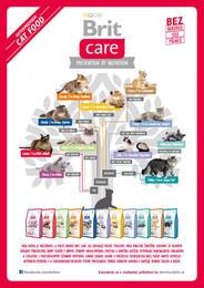 10. stránka Pet Center letáku