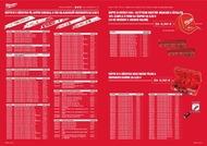 19. stránka Profitex letáku