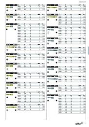 37. stránka Profitex letáku