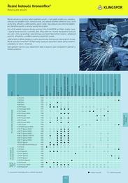 151. stránka Profitex letáku