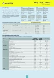 76. stránka Profitex letáku