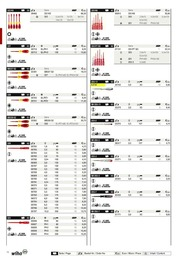 16. stránka Profitex letáku