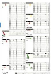 34. stránka Profitex letáku