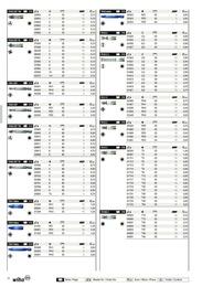 38. stránka Profitex letáku