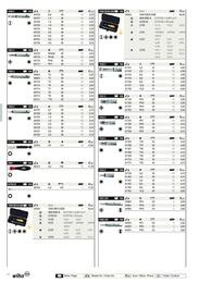 42. stránka Profitex letáku