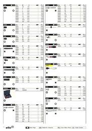 44. stránka Profitex letáku