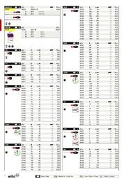 6. stránka Profitex letáku