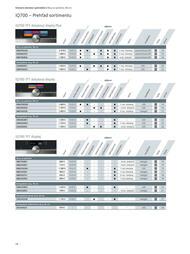 12. stránka Siemens letáku