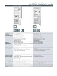 109. stránka Siemens letáku