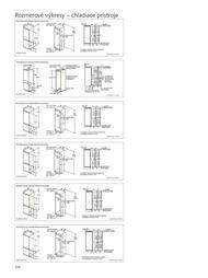 170. stránka Siemens letáku