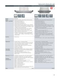 91. stránka Siemens letáku