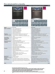 24. stránka Siemens letáku