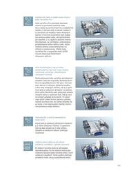 111. stránka Siemens letáku